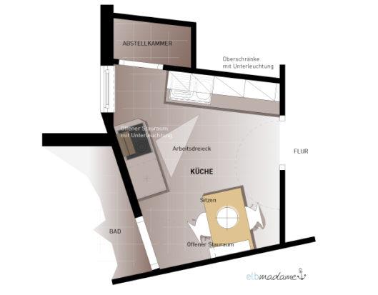 grundriss kueche elbmadame elbmadame. Black Bedroom Furniture Sets. Home Design Ideas